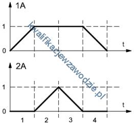 e19_diagramy2