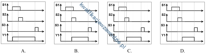 e19_diagramy3