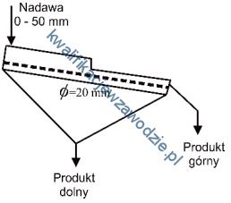 m36_proces
