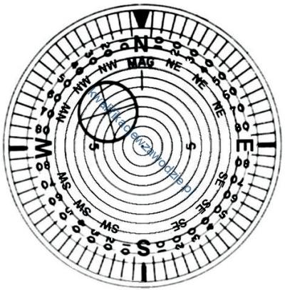 m8_inklinometr
