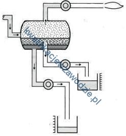 m8_separator