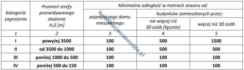 m8_tabela11