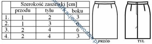a48_tabela2
