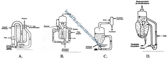 a56_krystalizatory