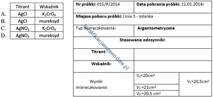 a56_protokol