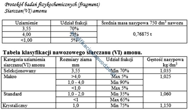 a56_tabela9