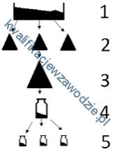 a59_schemat3