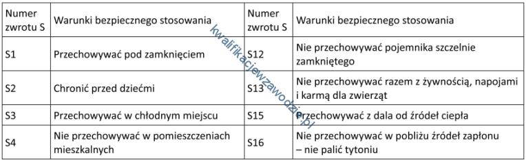 a59_tabela5
