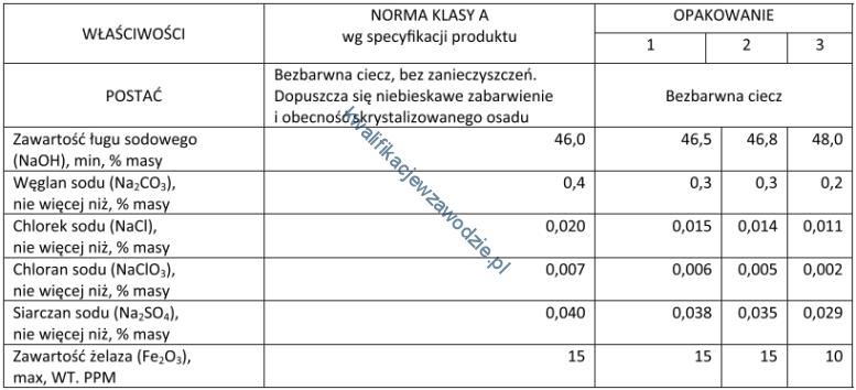 a59_tabela9