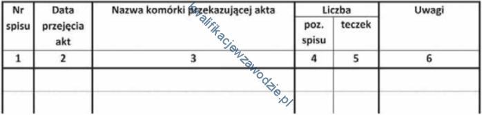 a63_formularz4