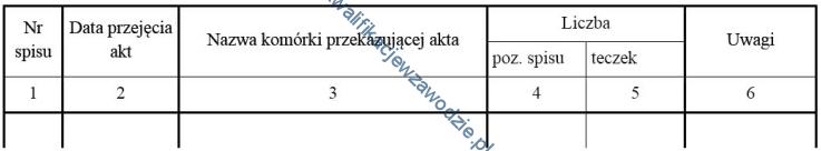 a64_formularz2