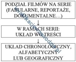 a64_schemat2