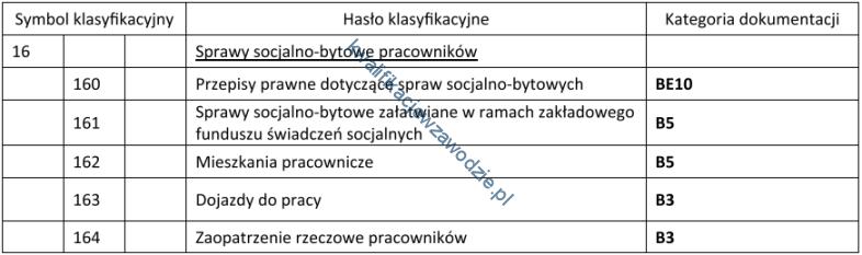 a64_wykaz