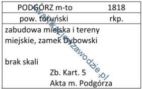 a64_wzor