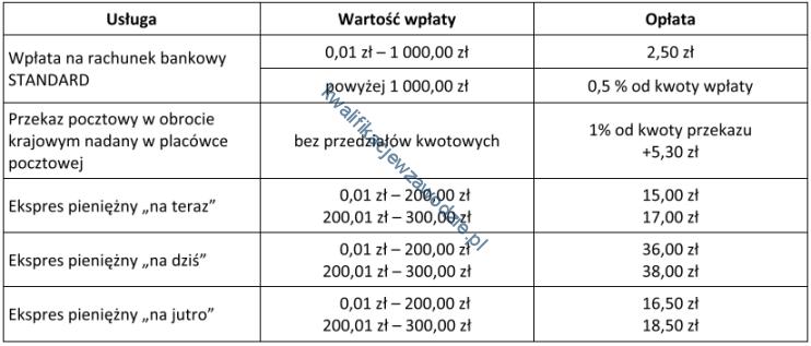 a66_tabela11