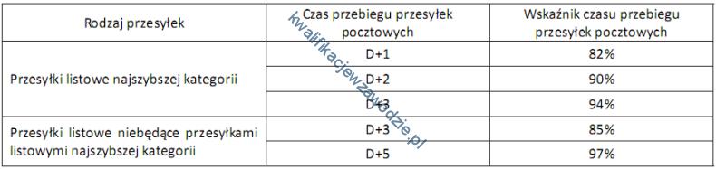 a67_tabela2