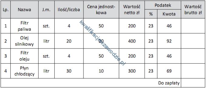 a69_tabela3
