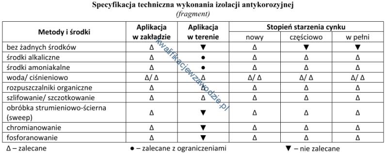 b11_specyfikacja2