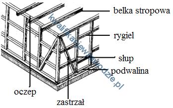 b15_konstrukcja2