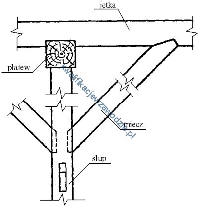 b15_konstrukcja3