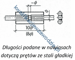 b16_konstrukcja2