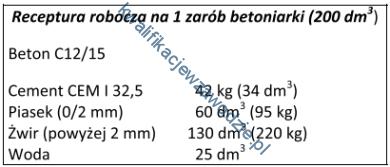 b16_receptura