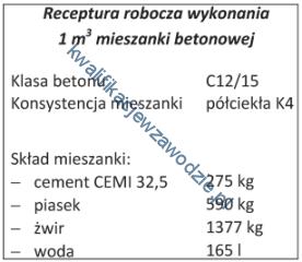 b16_receptura2