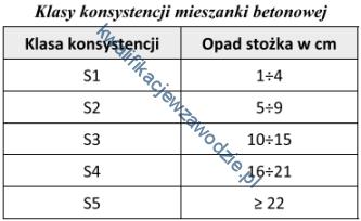 b16_tabela3