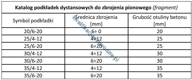b16_tabela4
