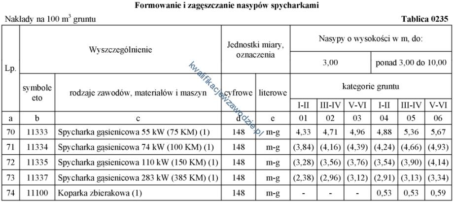 b2_tabela10