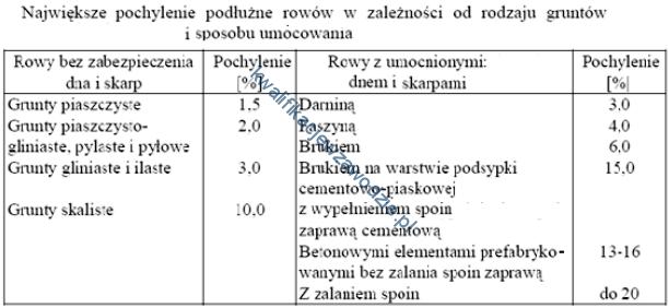 b2_tabela11
