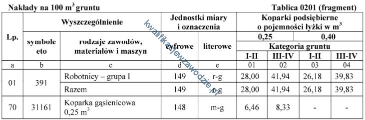 b2_tabela12