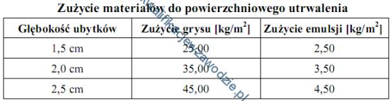b2_tabela14