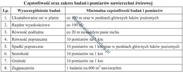 b2_tabela15