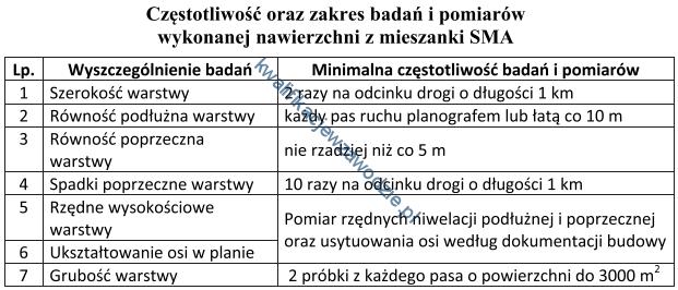 b2_tabela3
