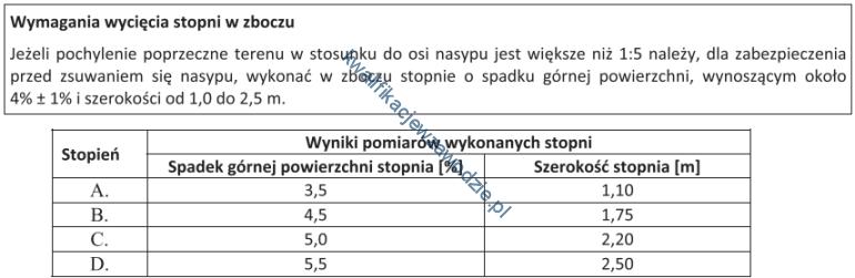 b2_tabela6