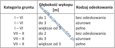 b2_tabela7