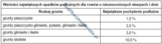 b2_tabela8