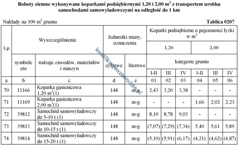 b2_tabela9