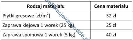 b7_tabela2