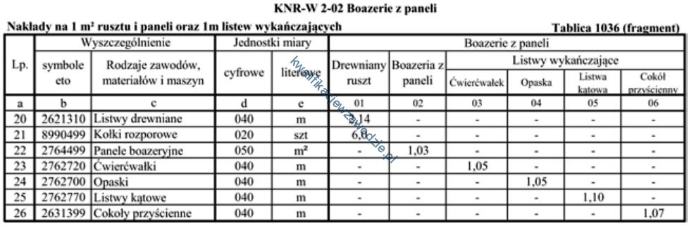 b7_tabela5