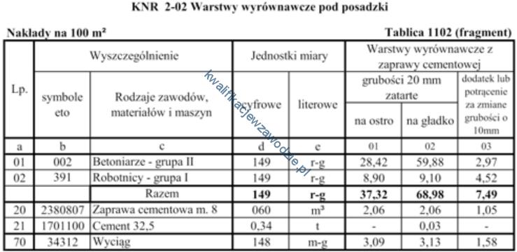 b7_tabela6
