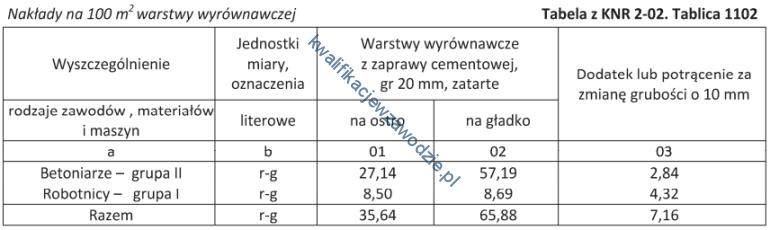 b7_tabela9