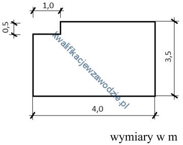 b7_wymiary