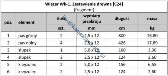 b20_tabela2