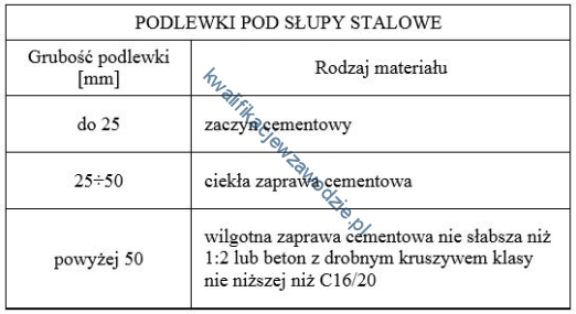 b20_tabela6