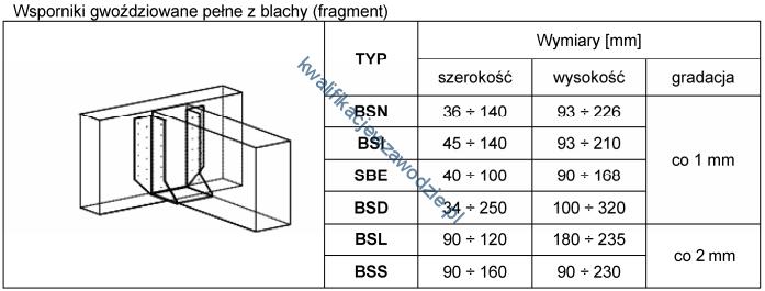b20_tabela7