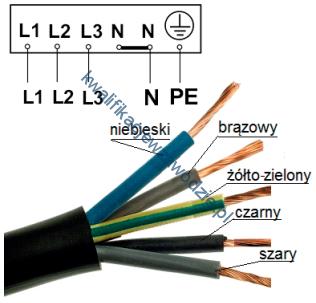 b21_kabel