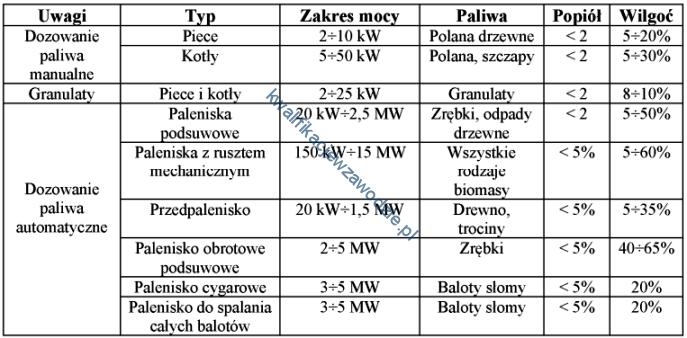 b21_tabela5