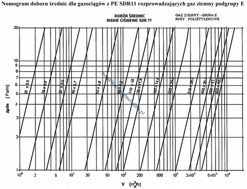 b23_nomogram